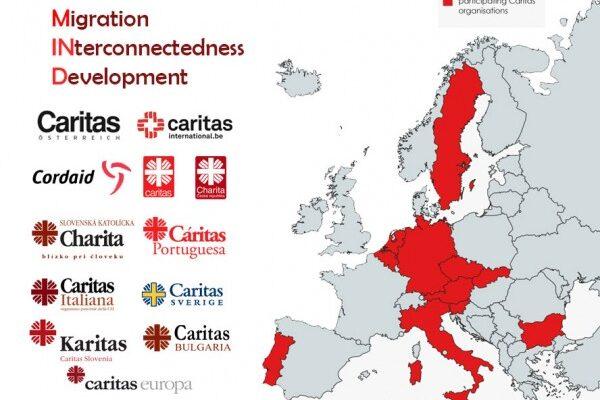 Миграция, взаимодействие, развитие